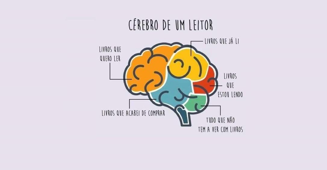 Identifica-se com o pensamento de leitor?